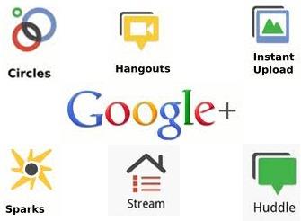 Google_plus_cy